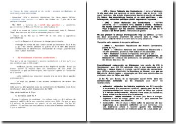 La France du bloc national et du cartel : anciens combattants et coalitions gouvernementales