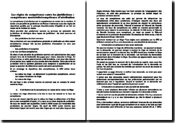 Les règles de compétence entre les juridictions : compétence matérielle/compétence d'attribution