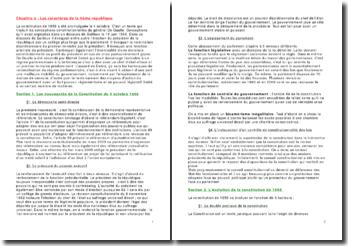 Les caractères de la 5ème République: la Constitution de 1958