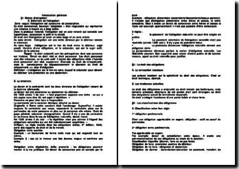 Cours de droit civil: Les contrats: actes créateur d'obligations