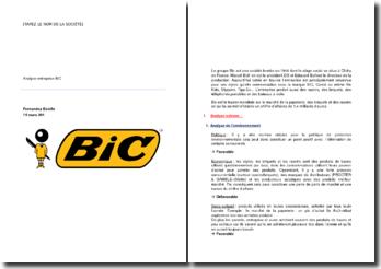 Analyse interne de l'entreprise BIC