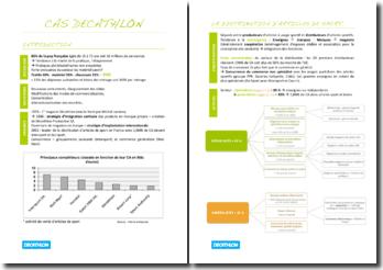 Etude sur la stratégie d'intégration de Décathlon
