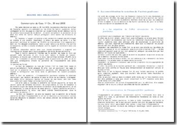 Commentaire de Cass. 1re Civ., 30 mai 2006: régime des obligations