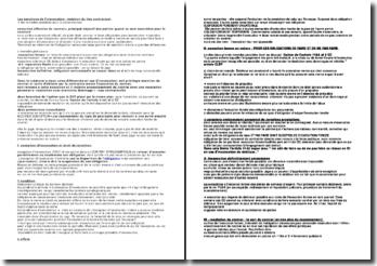 Les sanctions de l'inexécution: violation du lien contractuel. Les solutions possibles pour le cocontractant