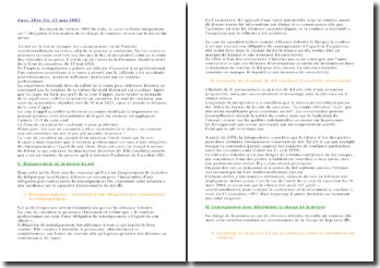 Cass. 1ère Civ. 15 mai 2002: notion du dol