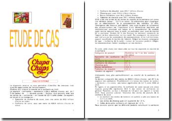 Analyse externe et interne de l'entreprise Chupa Chups