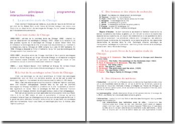 Sociologie: les principaux programmes interactionnistes