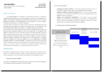 Société Delignes: contrôle de gestion