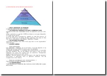 La hiérarchie des normes de droit communautaire