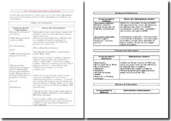 Système d'information commerciale chez Darty (SIC)