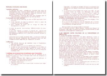 Méthodes d'évaluation des brevets: coûts et valeur de marché