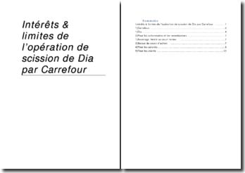 Les intérêts et limites de l'opération de scission de Dia par Carrefour