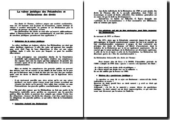 La valeur juridique des Préambules et Déclarations des droits de l'homme