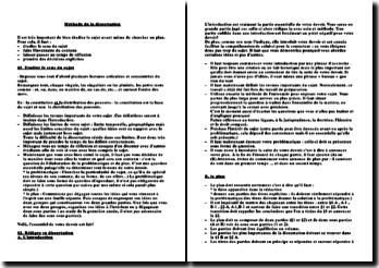 Méthode de dissertation juridique