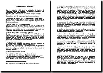 La IIIème République (1870-1940)