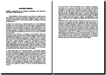 Synthèse comparative de la conception sociologique chez Karl Marx, Max Weber et Emile Durkheim