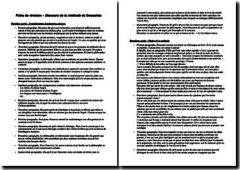 Fiche de révision: Discours de la méthode de Descartes