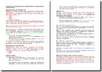 Différences entre organisation de coopération et organisation d'intégration