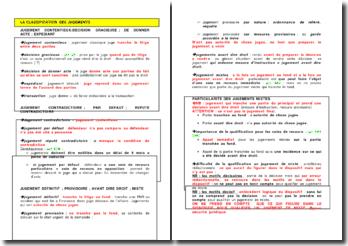 La classification des jugements