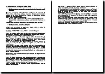 La décolonisation du Maghreb (1945-1962)