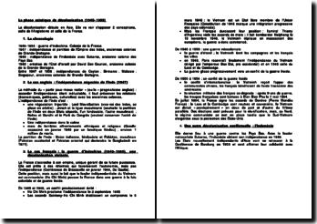 La phase asiatique de décolonisation (1945-1955)