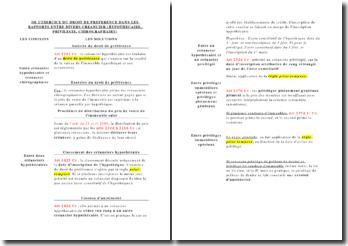 De l'exercice de droit de préférence dans les rapports entre divers créanciers ( hypothèquaires, privilégiés, chirographaires )