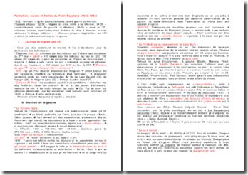 Formation, succès et limites du Front Populaire (1932-1939)