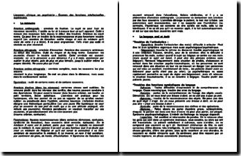 L'examen clinique en psychiatrie : examen des fonctions intellectuelles supérieures