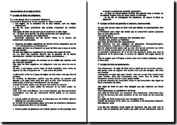 Les caractères de la règle de Droit - obligatoire, abstraite et permanente