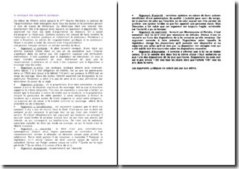 le catalogue des arguments juridiques