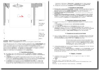 La mécanique des fluides, statique, cinématique et la tension superficielle