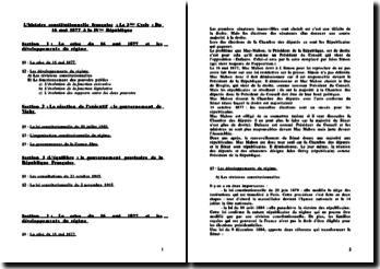 L'histoire constitutionnelle française ; Le 3éme Cycle : Du 16 mai 1877 à la IVème République