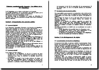 L'histoire constitutionnelle française : Les débuts de la IVéme République
