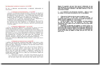 Les demandes incidentes en justice: art 63 CPC