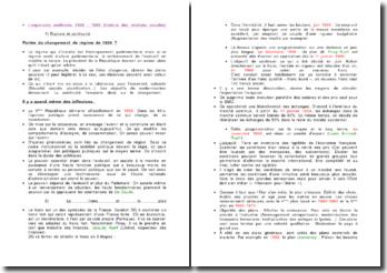 L'expansion confirmée 1958-1969 (histoire des relations sociales)