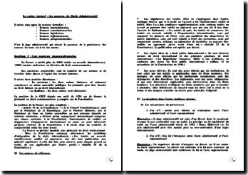 Le cadre textuel : les sources du droit administratif