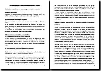 Le droit des contrats et des obligations - convention et notariat