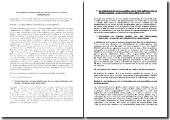 Les modalités d'exécution des travaux publics en droit administratif