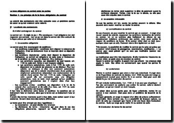 Le principe de la force obligatoire du contrat entre les parties