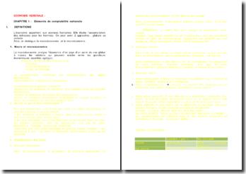 Les éléments de comptabilité nationale et la fonction de production