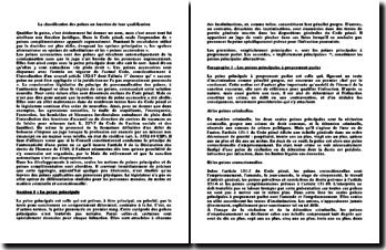 La classification des peines en fonction de leur qualification