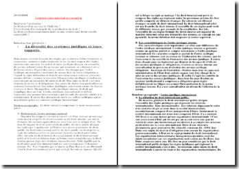 Le contexte juridique international et européen
