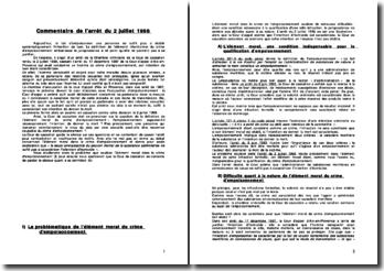 Cour de cassation, chambre criminelle, 2 juillet 1998 : l'intention de tuer