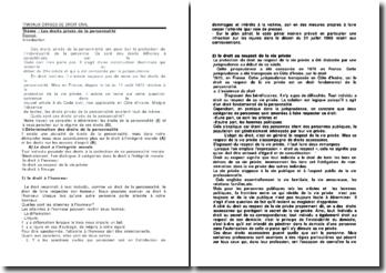 Les droits privés de la personnalité en droit ivoirien