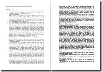 Présentation AIRBUS: diagnostic stratégique