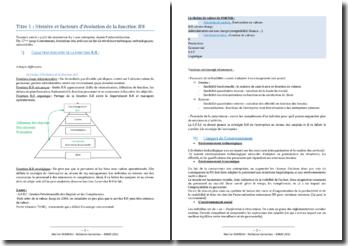 L'histoire et les facteurs d'évolution de la fonction RH et le rôle du responsable RH