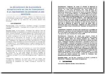 Le déroulement de la procédure exceptionnelle en cas de licenciement d'un représentant du personnel et ses sanctions