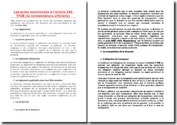 Les actes mentionnés à l'article 288 TFUE (la nomenclature officielle)