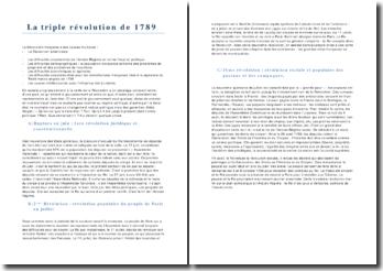 La triple révolution de 1789