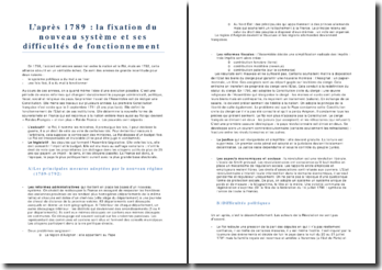 L'après 1789 : la fixation du nouveau système et ses difficultés de fonctionnement